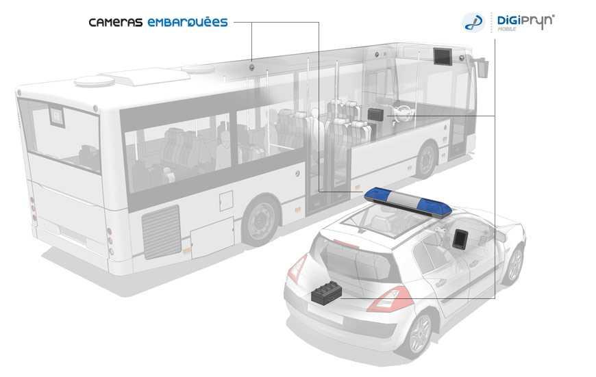 vidéosurveillance transport
